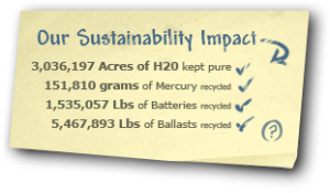 Recycling Impact - Air Cycle Corp.